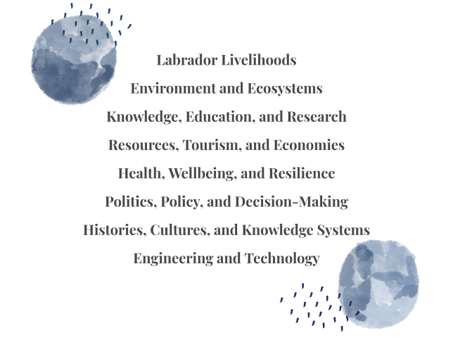 List of Conference Themes: Labrador Livelihoods; Environment and Ecosystems; Knowledge, Education, and Research; Resources, Tourism, and Economies; Health, Wellbeing, and Resilience; Politics, Policy, and Decision-Making; Histories, Cultures, and Knowledge Systems; Engineering and Technology